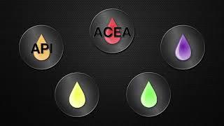 Ký hiệu dầu nhớt API, ACEA, ILSAC, JASO
