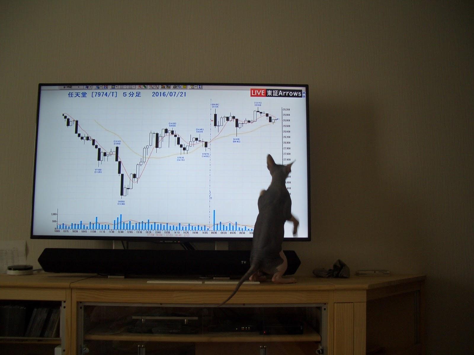 株価 ライオン