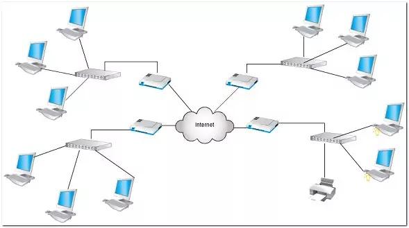 Network Topology Diagrams Free Examples Templates Software Download Siswaku Blog