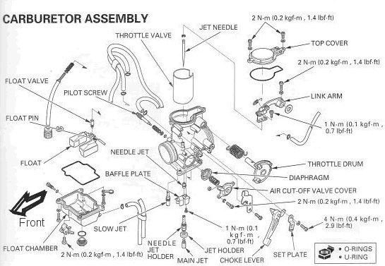 Carter Bbd Rebuild Instructions