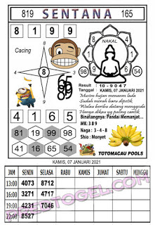 Syair Sentana Toto Macau Kamis 07-Jan-2021