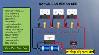 skema wiring diagram rangkaian seri