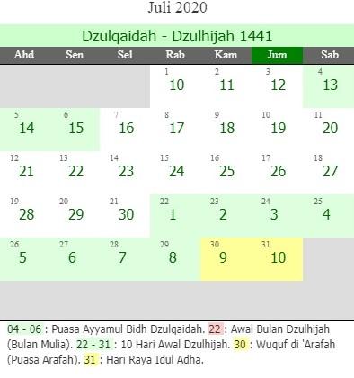Kalender Islam Juli 2020 (termasuk dalam bulan Dzulqaidah - Dzulhijah 1441)
