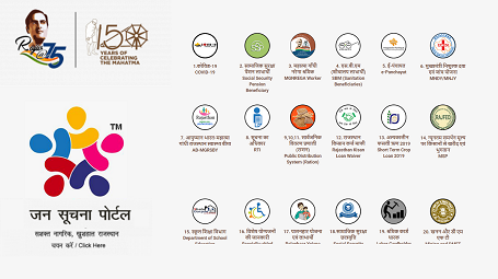 Rajasthan Jan Suchna Portal (राजस्थान जन सूचना पोर्टल) Schemes List 2021 at jansoochna.rajasthan.gov.in   Check Services at Jansoochna Website