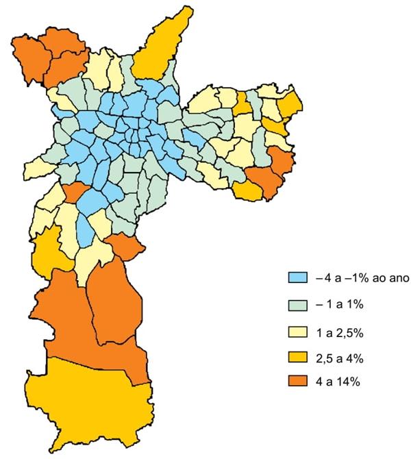Crescimento demográfico por distritos, 1991-2000
