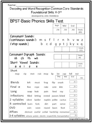 Student assessment recording sheet needed for a Balanced Literacy classroom.