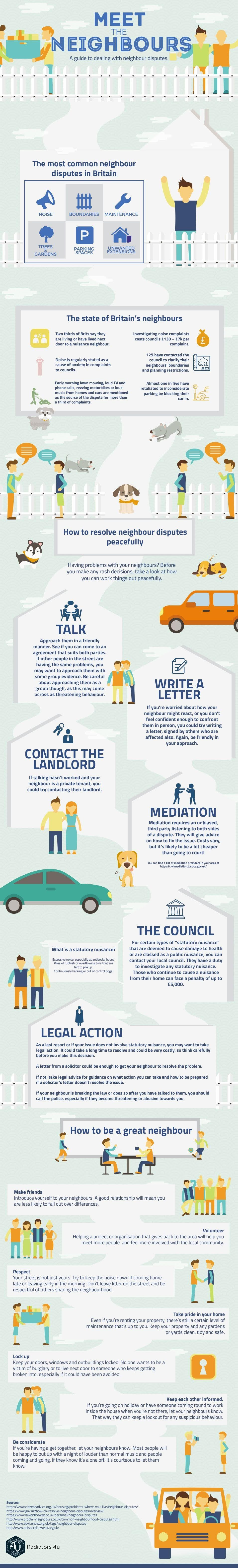 A Guide to Dealing with Neighbor Disputes #infographic