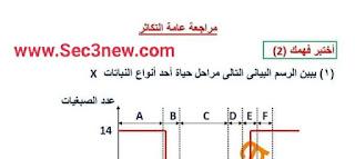 34 سؤال عالي التفكير في التكاثر الأستاذ رفعت عيسي أحياء الثانوية العامة