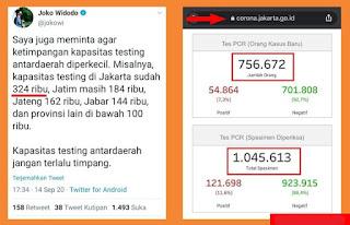 Data Jokowi Ngawur, Langsung Diserbu Warganet: Kok Data DKI Jadi Kecil Begitu?
