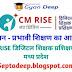 "CM RISE Digital Teachers Training – 3 : ""चिंतन – प्रभावी शिक्षण का आधार"" CM RISE Digital शिक्षक प्रशिक्षण, मध्य प्रदेश  - 3 की जानकारी"