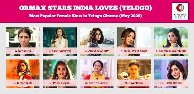 top-10-most-popular-telugu-stars-heroines