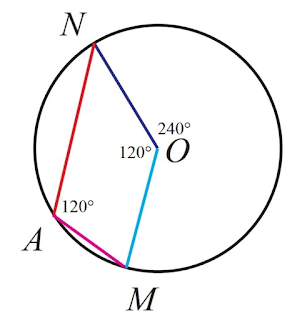 Jadi besar ∠ MON adalah 120° www.jawabanbukupaket.com