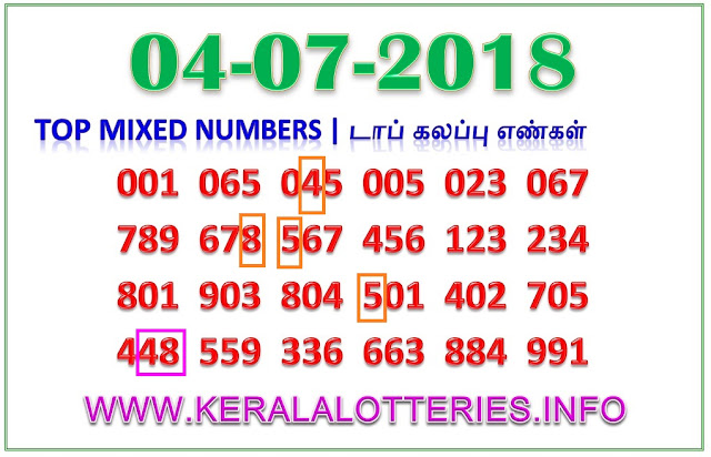 akshaya ak 352 Mixed Numbers Kerala lottery guessing by keralalotteries