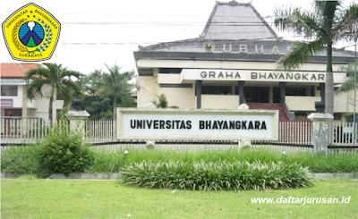 Daftar Fakultas dan Program Studi UBHARA Universitas Bhayangkara Surabaya