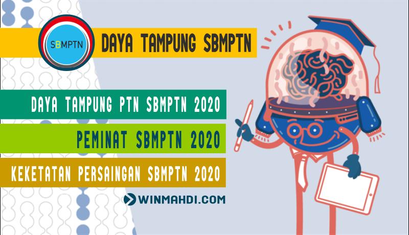Daya Tampung dan Peminat SBMPTN 2020
