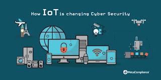 Free Top 5 IoT Courses 2021 - edX