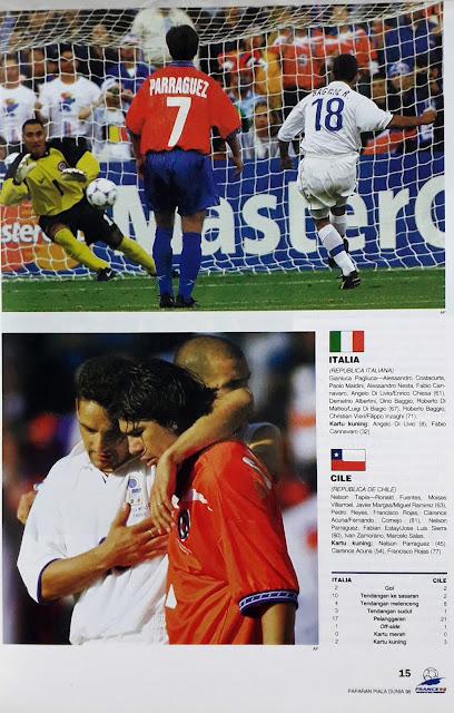 STATISTIK PERTANDINGAN PIALA DUNIA 1998 ITALIA VS CILE