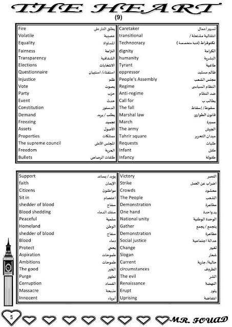 جميع كلمات منهج الانجلش في 24 ورقة للثانوية العامة