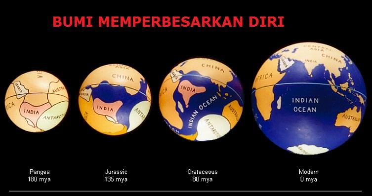Bumi+memperbesar+diri.jpg (753×397)