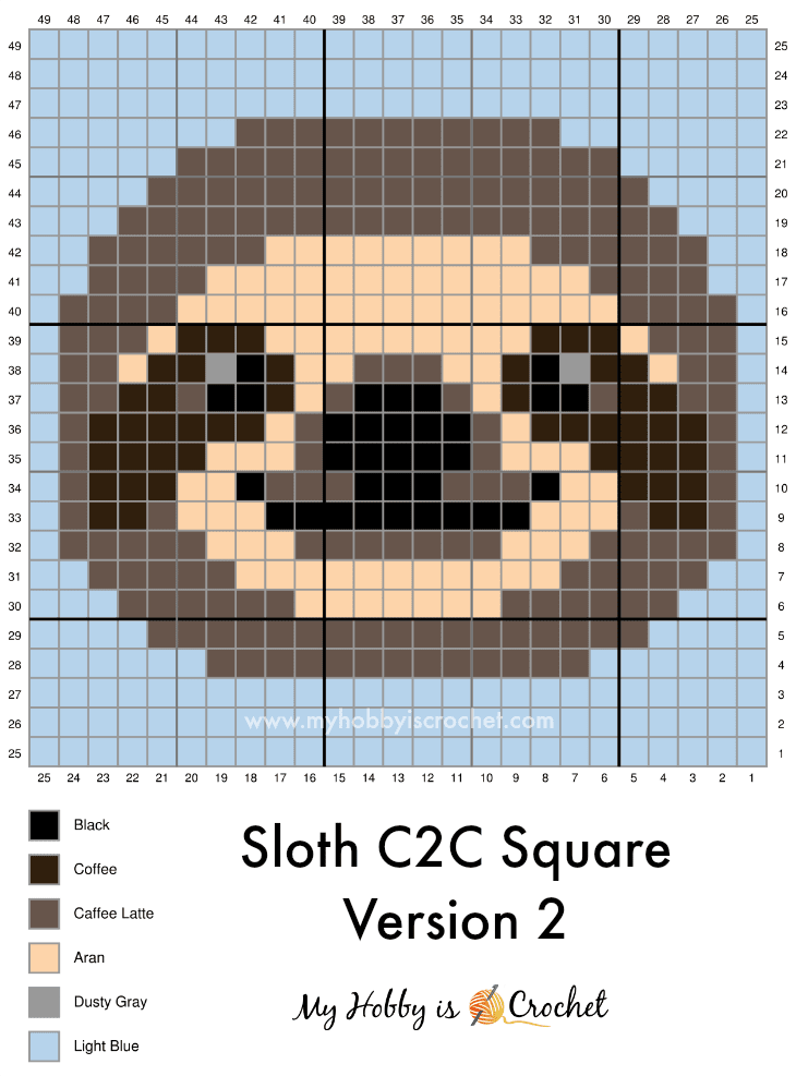 Sloth C2C Graph Version 2