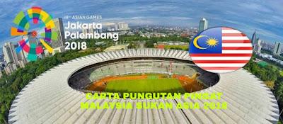 Carta Pungutan Pingat Malaysia Sukan Asia 2018