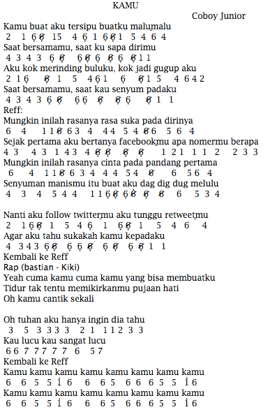 Not Angka Pianika Lagu Kamu - Coboy  Junior