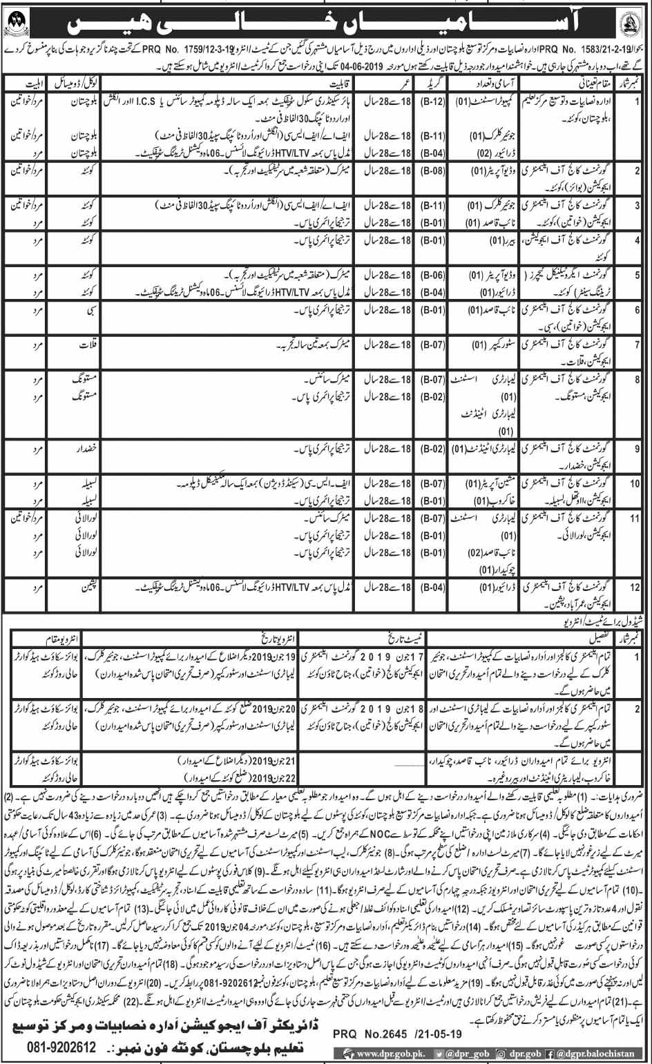 Jobs In Balochistan Education Department May 2019