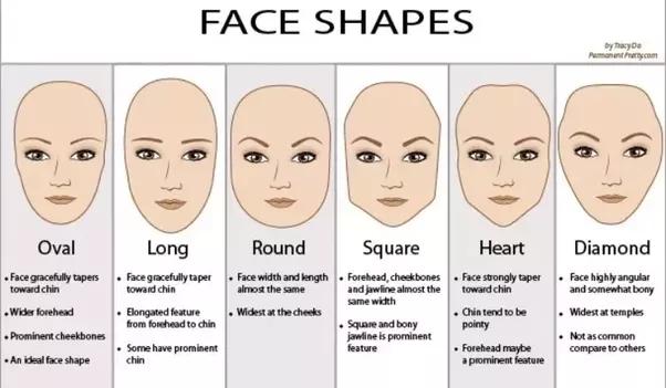 Awesome Hemera Salon Face Shape Series Oval Face Shape Schematic Wiring Diagrams Amerangerunnerswayorg