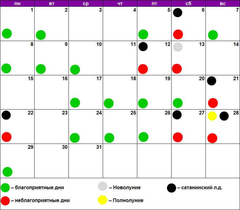 Лунный календарь наращивания март 2021