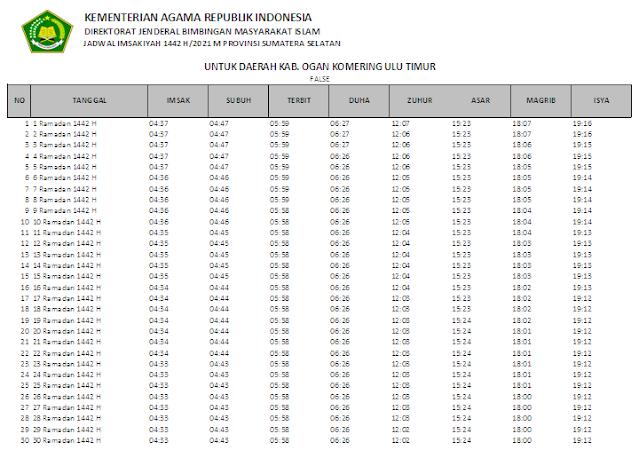 Jadwal Imsakiyah Ramadhan 1442 H Kabupaten Ogan Komering Ulu Timur, Provinsi Sumatera Selatan