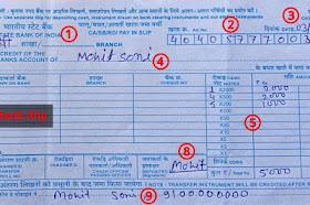 Sbi बैंक में पैसे जमा करने का फॉर्म कैसे भरें   sbi bank mein paise jama karne ka form kaise bhare