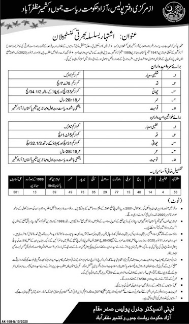 police-constable-jobs-2020-ajk-application-form