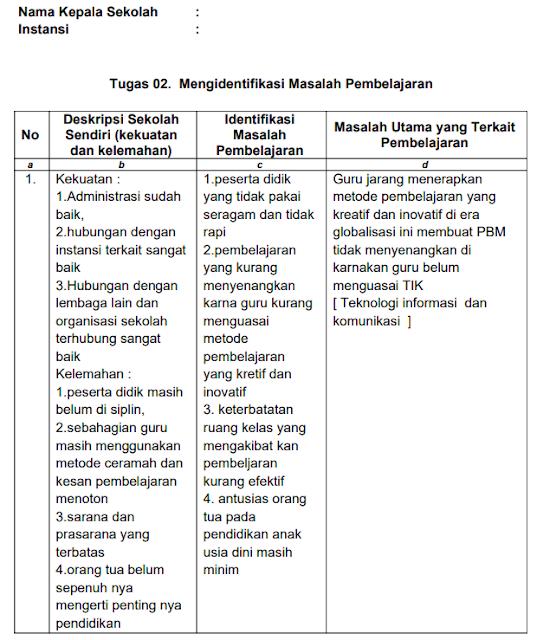 Free PDF : Contoh Tugas 02 Mengidentifikasi Masalah Pembelajaran Penguatan Kepala Sekolah