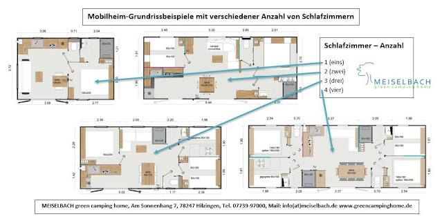 Schlafbereich Mobilheim Meiselbach