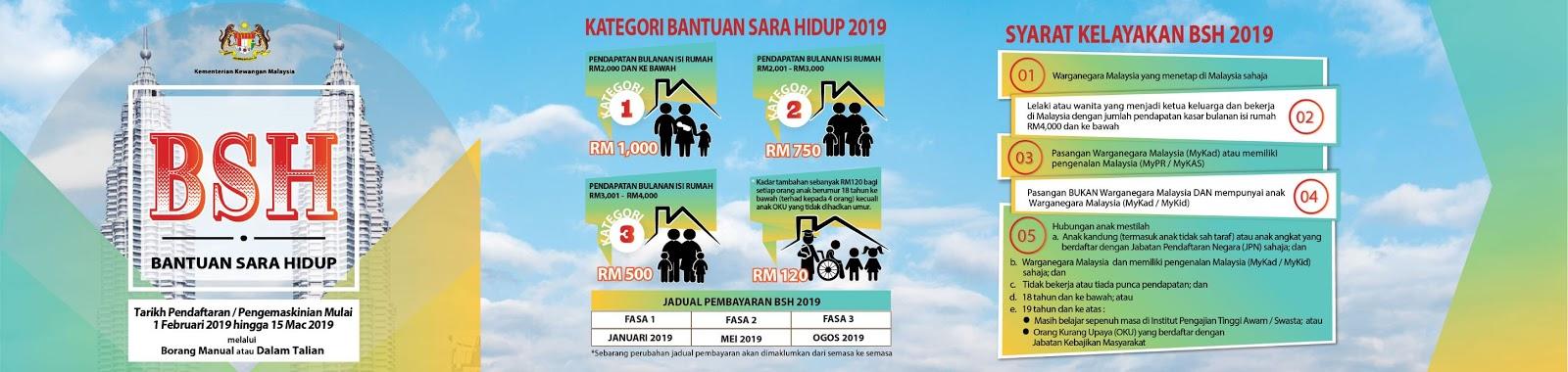 Fasa Pembayaran Bantuan Sara Hidup 2020 : 20 Januari 2020
