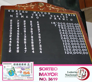 sorteo-mayor-3619-pizarra-martes-14-03-2017