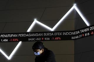 Fundamental PT Bank BRI Syariah Tbk BRIS