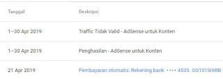 Penyebab Invalid Traffic Adsense