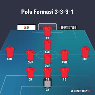 Pola Formasi 3-3-3-1 Manchester City PES 2021
