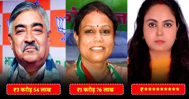 बेनीपट्टी के उम्मीदवारों में सबसे अमीर है Plurals की अनुराधा, निर्दलीय राजेश के नाम सबसे अधिक FIR