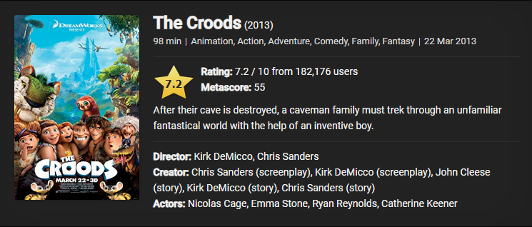 The Croods (2013) Download Full Movie Dual Audio{Hindi-English} 480p [350MB] || 720p [750MB]