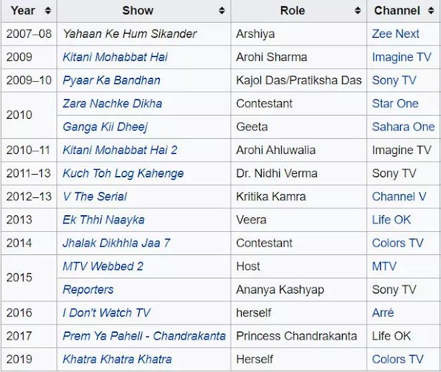 Kritika Kamra  Awards and nominations