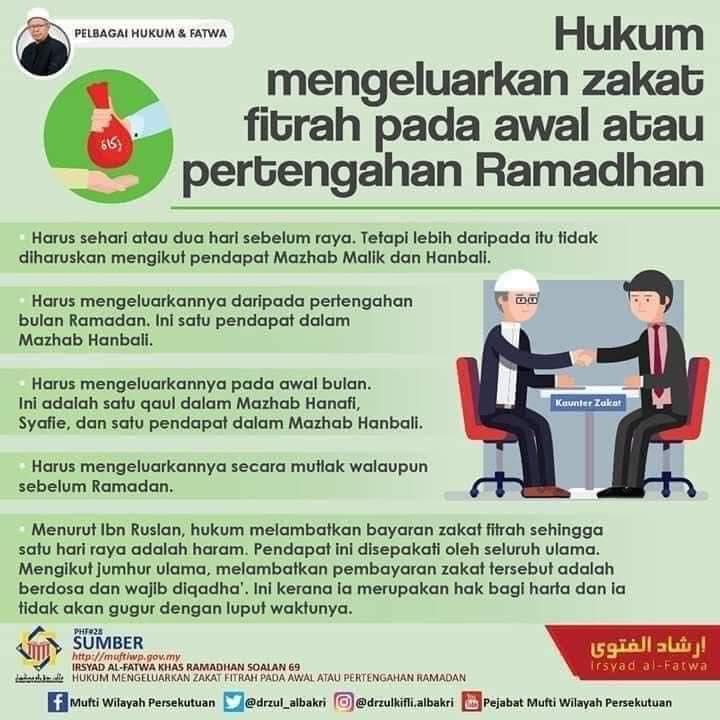 Hukum Keluar Zakat Fitrah Pada Awal Atau Pertengahan Ramadhan