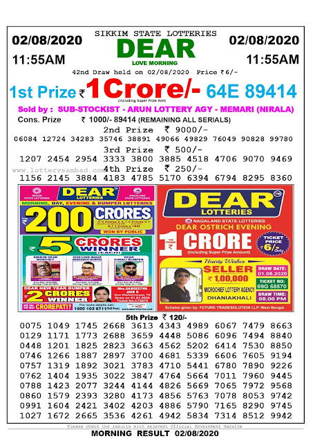 Sikkim State Lottery Sambad 02-08-2020 Today Result 11.55 AM
