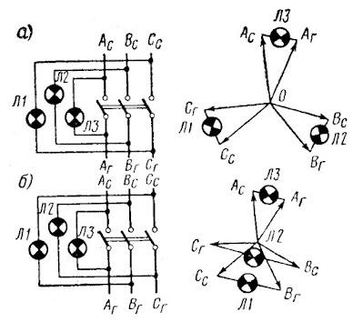 Ламповые синхроноскопы: включение ламп и векторные диаграммы на «погасание» (а) и на «вращение огня» (б)