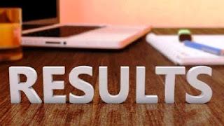 Civil Services Main 2020 Result: UPSC की मुख्य परीक्षा का रिजल्ट घोषित, बिहार के शुभम बने UPSC टॉपर ,चेक करें डिटेल्स