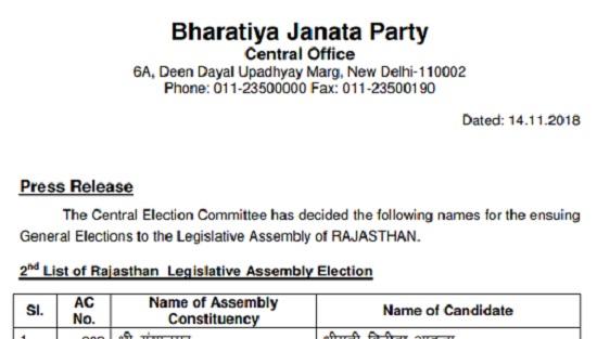 New Delhi, Bhartiya Janta Party, BJP Rajasthan, Rajasthan BJP Candidates List, List of BJP Candidates, Jaipur News, Rajasthan News, Rajasthan Election, Rajasthan Assembly Election 2018, bjp candidates 2 list rajasthan