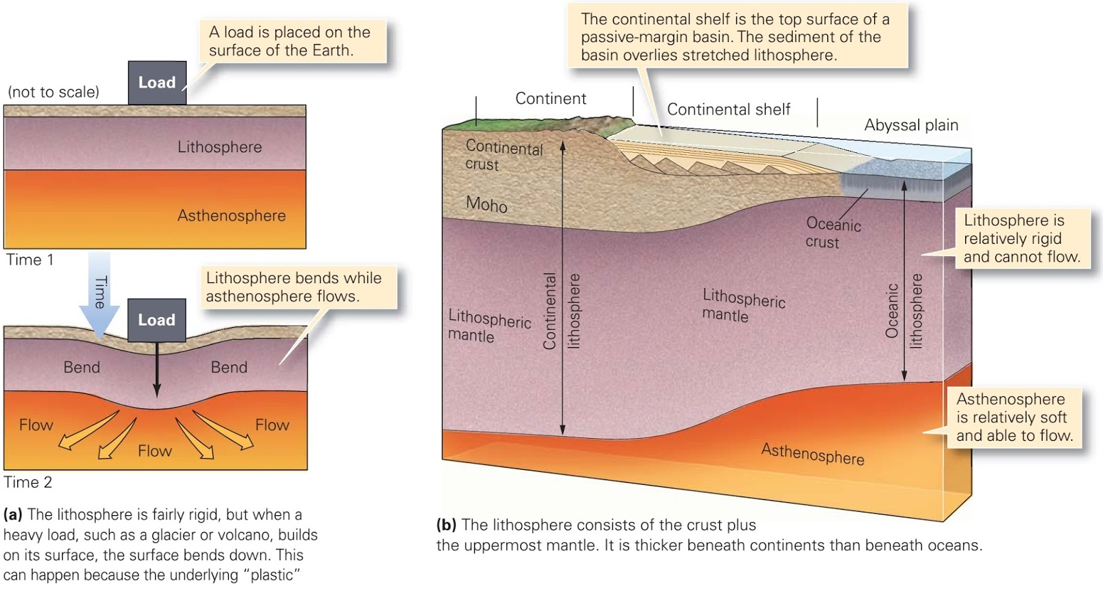 What do we mean by plate tectonics learning geology the concept of a lithosphere plate pooptronica