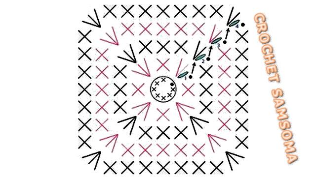 باترون مربع / مربع كروشيه بخيط الكليم / كروشيه قاعده مربعة / كروشيه قاعدة مربعة بخيط الكليم  / كروشيه قاعدة  باسكت مربع بخيط الكليم او التيشيرت / كروشيه مربع / كروشيه  قاعده مربعه بغرزه الحشو / كروشيه شنطة يد مربعة بخيط الكليم  / كروشيه حقيبة يد مربعة بخيط الكليم / قاعدة  باسكت كروشيه بخيط الكليم / قاعدة شنطه كروشيه بخيط الكليم / تعليم الكروشيه / كروشيه سمسومة / قناة كروشيه عربية / هاندميد / اعمال يدوية  /  دروس تعليم الكروشيه /  How to crochet a square  /   solid square crochet  /  crochet a square bag pattern /   Crochet Purse Square /  crochet bolso cuadrado  /  solid square crochet