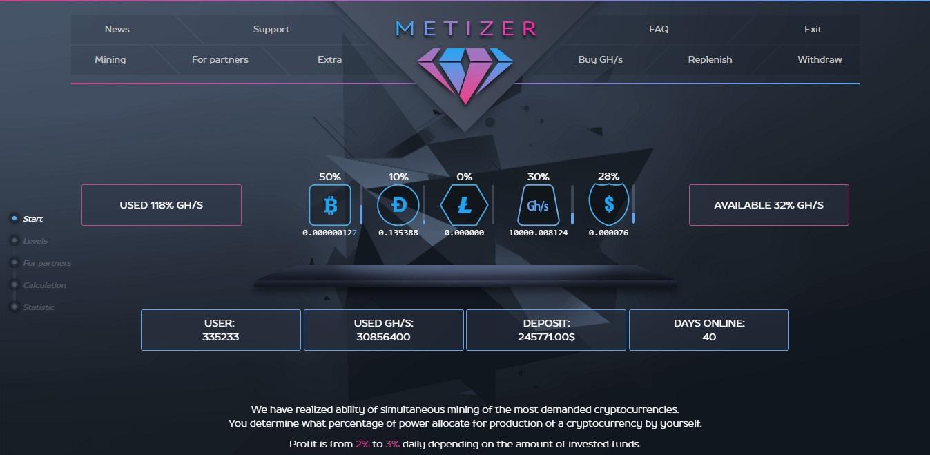 Metizer Cloud Mining Mine Hash